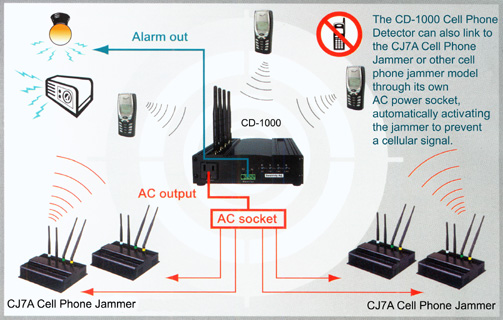 Cell phone jammer Cutler - cell phone jammer Guadeloupe