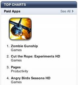 Zombie Gunship - #1 In Itunes App Store