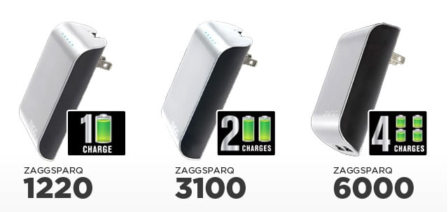 The 3 Models of the ZAGGsparq