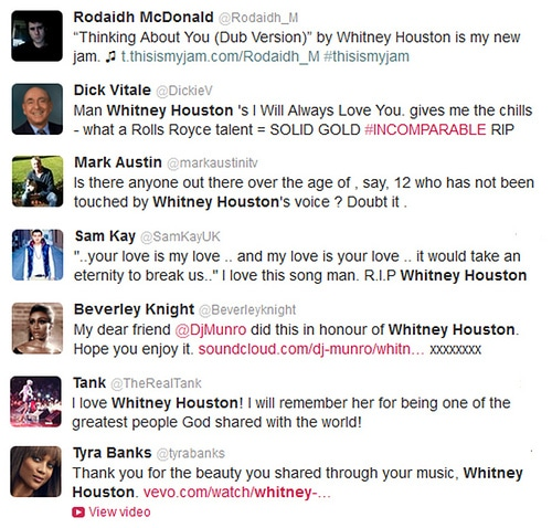 Rip: Twitter Reacts To News Of Whitney Houston's Death