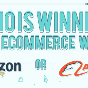 Amazon vs Alibaba: War Of The E-Commerce Giants