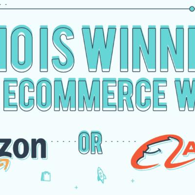 Amazon vs Alibaba