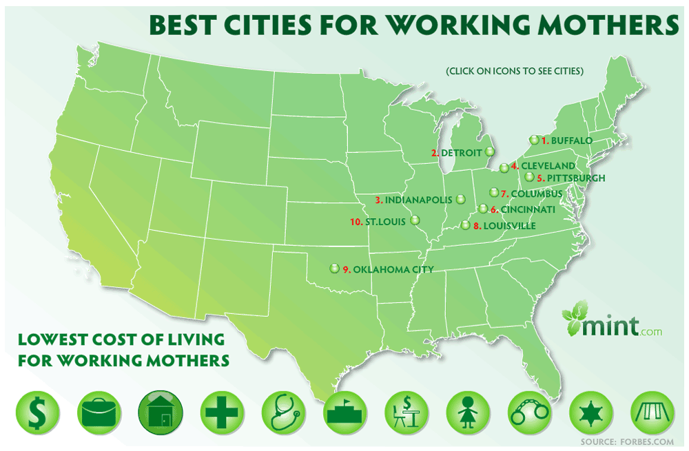 Best Cities In America For Working Mothers: Lowest Cost Of Living For Working Mothers