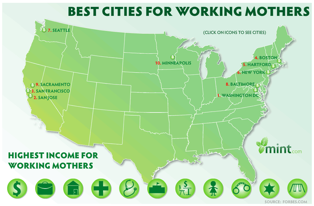 Best Cities In America For Working Mothers: Highest Income For Working Mothers