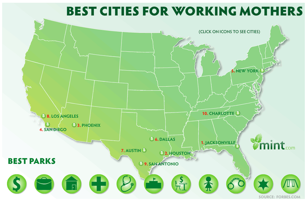 Best Cities In America For Working Mothers: Best Parks