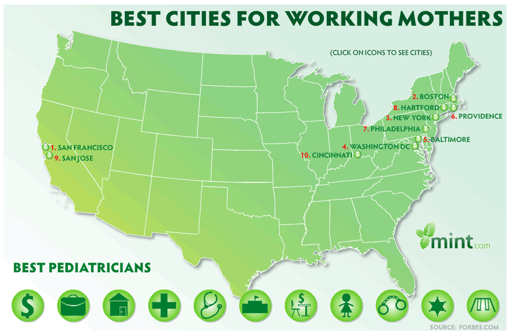 Best Cities In America For Working Mothers: Best Pediatricians