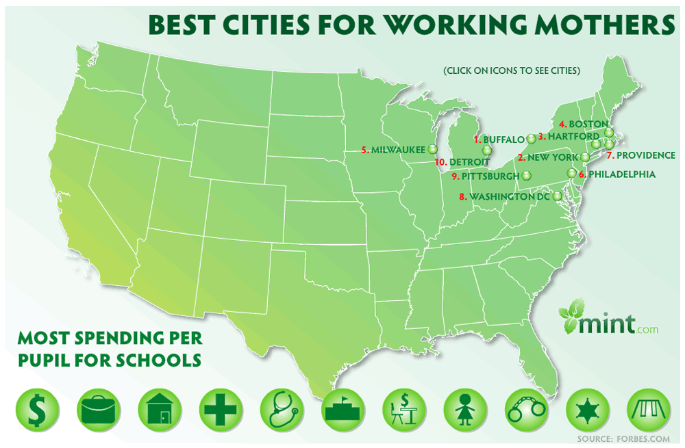 Best Cities In America For Working Mothers: Most Spending Per Pupil For Schools