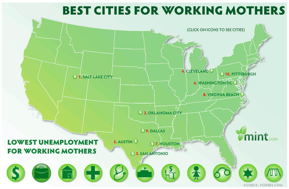 Best Cities In America For Working Mothers: Lowest Unemployment For Working Mothers