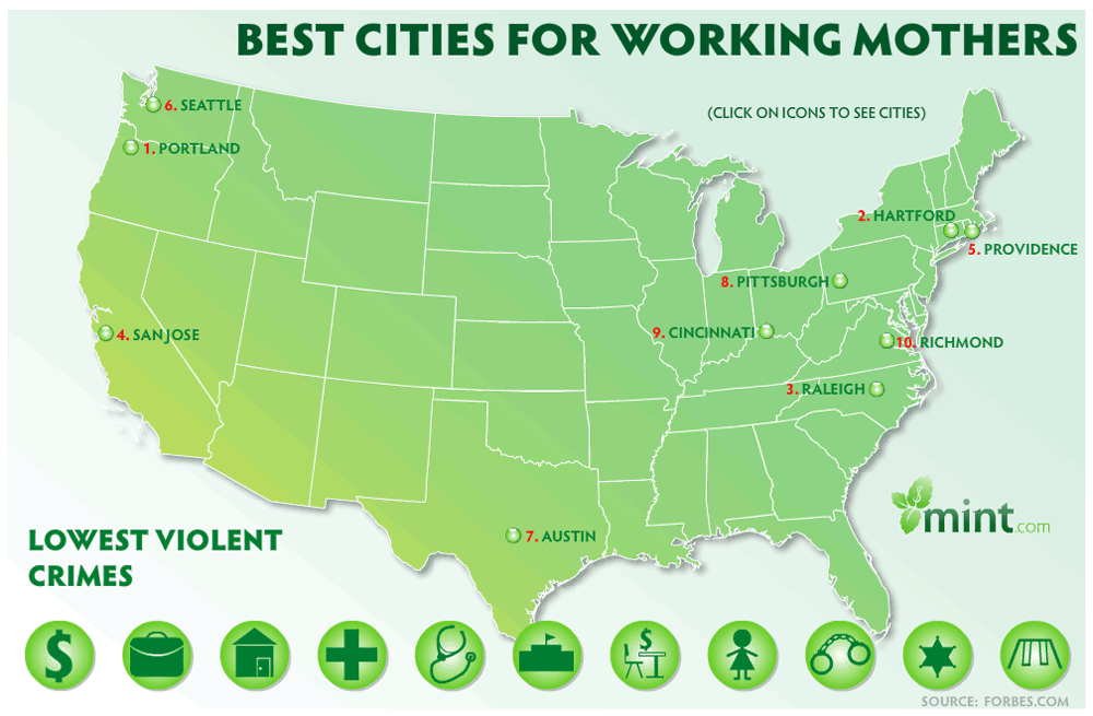 Best Cities In America For Working Mothers: Lowest Violent Crimes