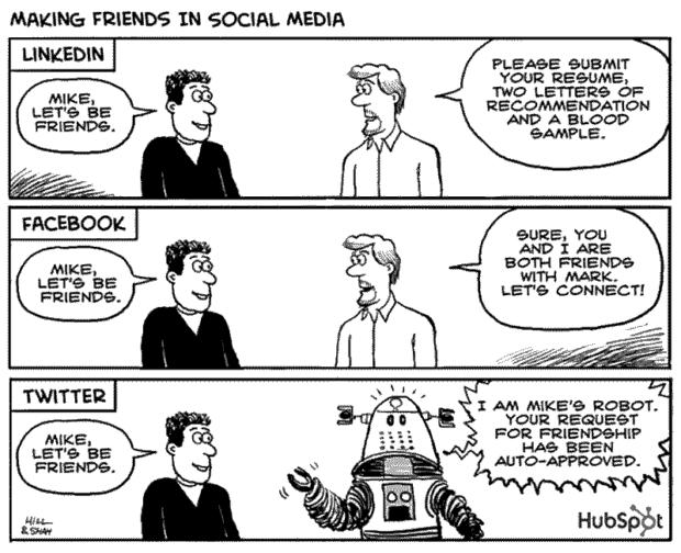 Are You A Social Media Douche?