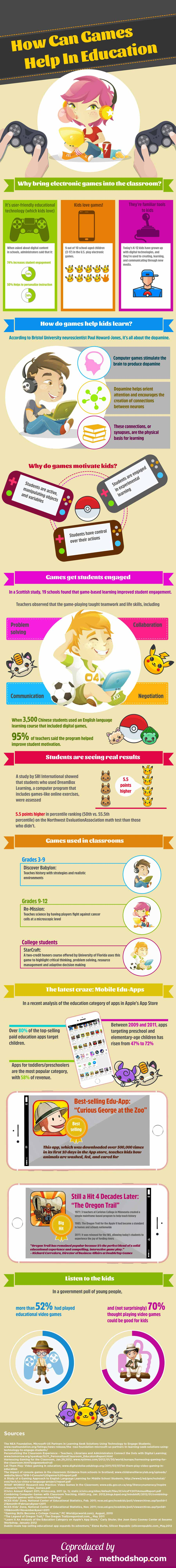 How Games Can Help In The Education Process