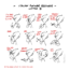 Use at Your Own Risk: Popular Italian Hand Gestures