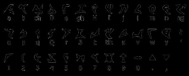 Klingon Alphabet - Klingon Language Phrases