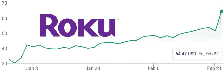 Roku Stock (2019)