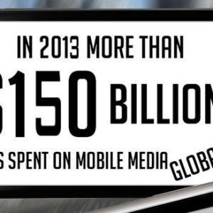 Infographic: America's Addiction To Smartphones