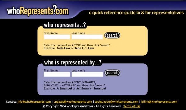 Whorepresents