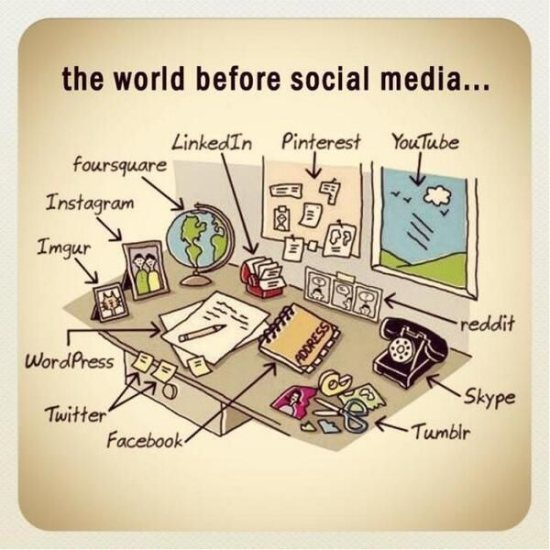 The World Before Social Media