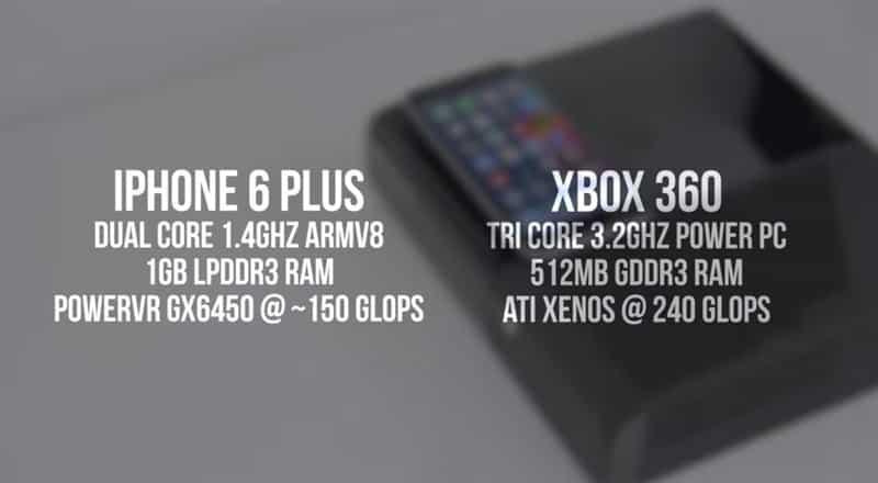 xbox 360 vs iphone 6