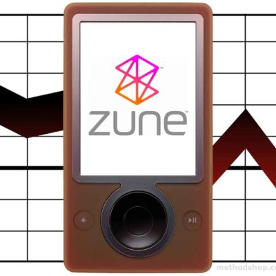 Zune Sales & Microsoft Stock Price